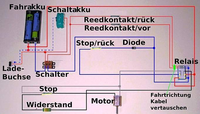 Faller Car System rückwärts fahrender LKW